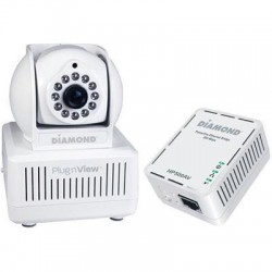 Av Powerline Ethernet Camera