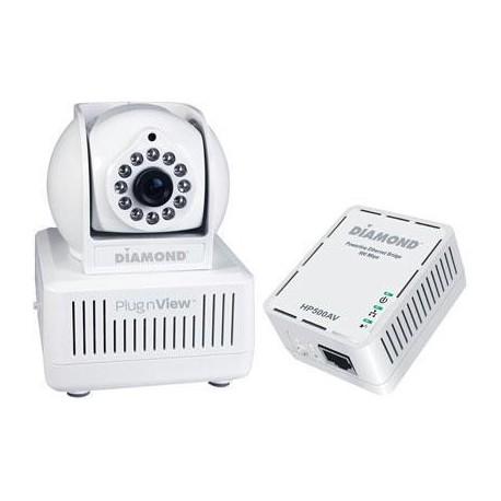 Av Powerline Ethernet Camera